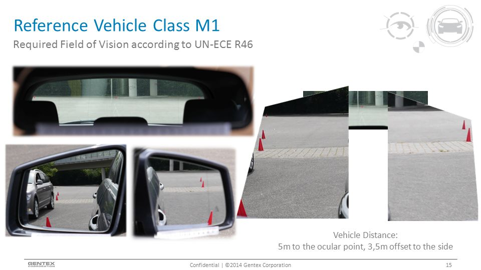 Reference Vehicle Class M1 Confidential | ©2014 Gentex Corporation Required Field of Vision according to UN-ECE R46 15 Vehicle Distance: 5m to the ocu