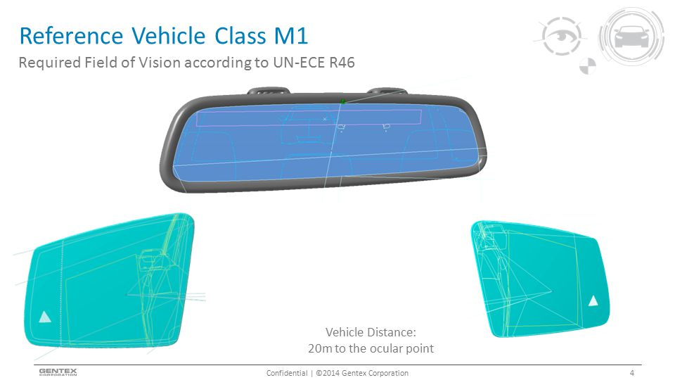 Reference Vehicle Class M1 Confidential | ©2014 Gentex Corporation Required Field of Vision according to UN-ECE R46 4 Vehicle Distance: 20m to the ocu