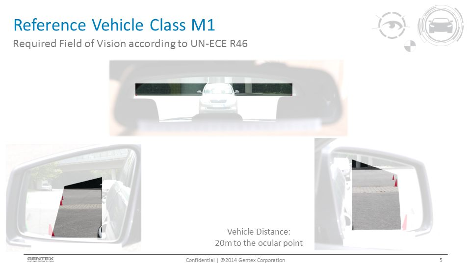 Reference Vehicle Class M1 Confidential | ©2014 Gentex Corporation Required Field of Vision according to UN-ECE R46 5 Vehicle Distance: 20m to the ocular point
