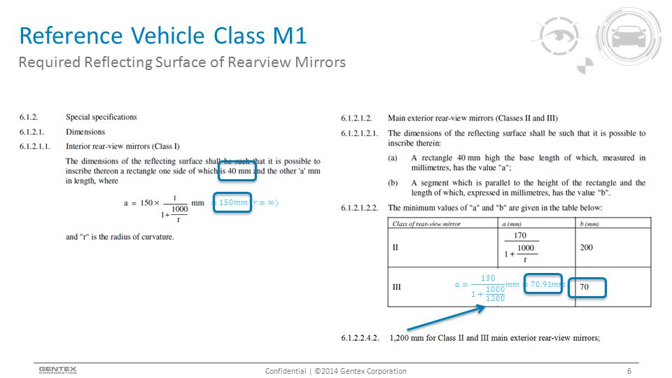 Reference Vehicle Class M1 Confidential | ©2014 Gentex Corporation Required Reflecting Surface of Rearview Mirrors 6