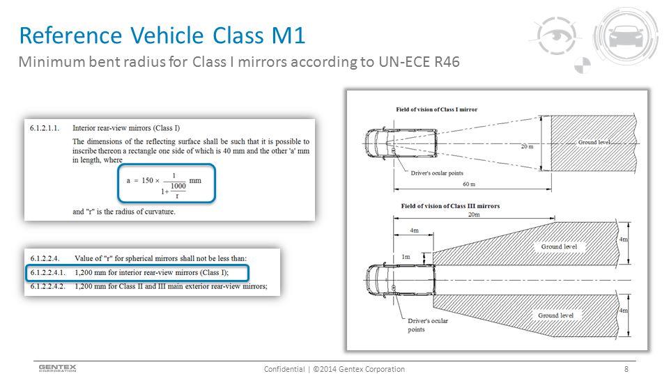 Reference Vehicle Class M1 Confidential | ©2014 Gentex Corporation Minimum bent radius for Class I mirrors according to UN-ECE R46 8