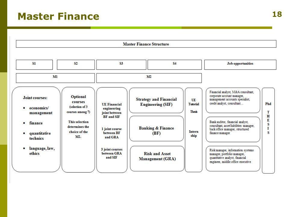 Master Finance 18