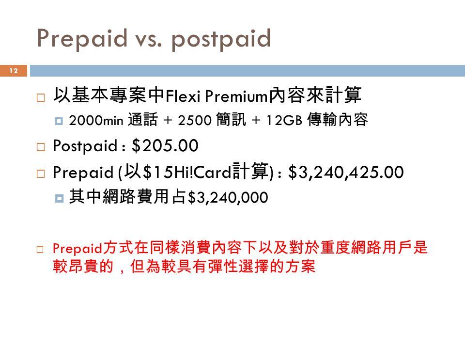 Prepaid vs.