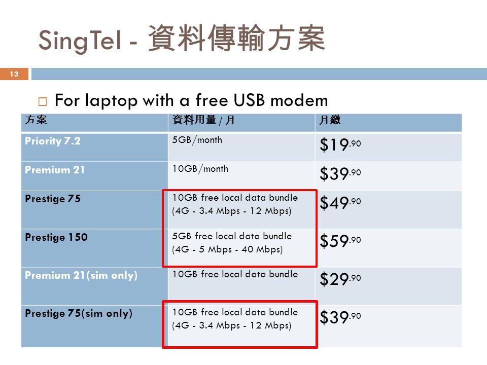 SingTel - 資料傳輸方案  For laptop with a free USB modem 方案資料用量 / 月月繳 Priority 7.2 5GB/month $19.90 Premium 21 10GB/month $39.90 Prestige 75 10GB free local data bundle (4G - 3.4 Mbps - 12 Mbps) $49.90 Prestige 150 5GB free local data bundle (4G - 5 Mbps - 40 Mbps) $59.90 Premium 21(sim only) 10GB free local data bundle $29.90 Prestige 75(sim only) 10GB free local data bundle (4G - 3.4 Mbps - 12 Mbps) $39.90 13