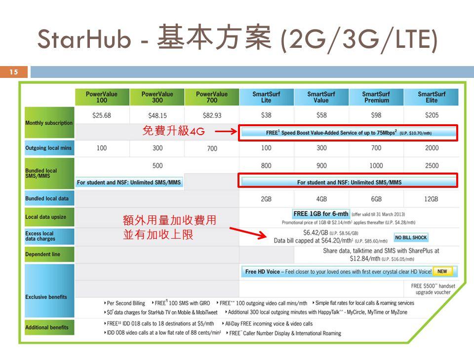 StarHub - 基本方案 (2G/3G/LTE) 額外用量加收費用 並有加收上限 免費升級 4G 15