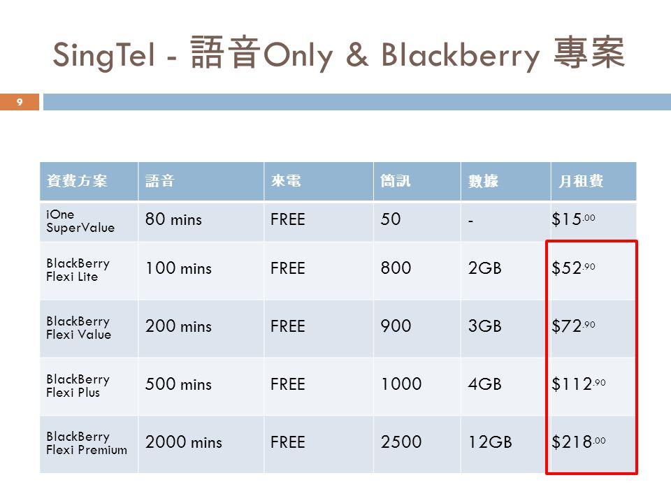 SingTel - 語音 Only & Blackberry 專案 資費方案語音來電簡訊數據月租費 iOne SuperValue 80 minsFREE50- $15.00 BlackBerry Flexi Lite 100 minsFREE8002GB $52.90 BlackBerry Flexi Value 200 minsFREE9003GB $72.90 BlackBerry Flexi Plus 500 minsFREE10004GB $112.90 BlackBerry Flexi Premium 2000 minsFREE250012GB$218.00 9