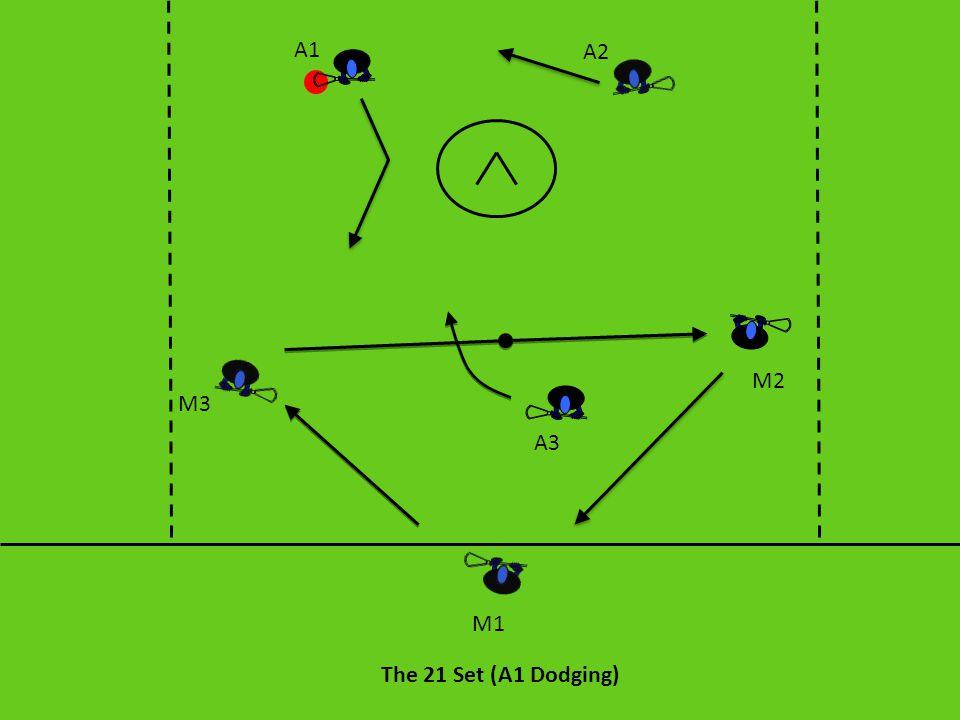 The 21 Set (A1 Dodging) A1 A2 M3 A3 M2 M1