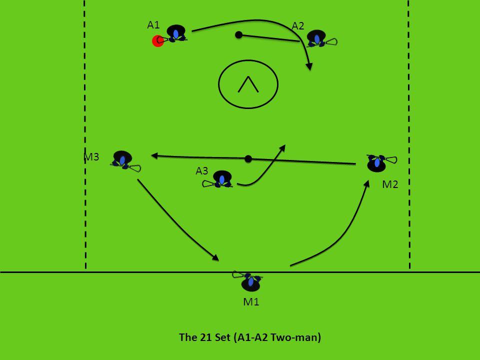 The 21 Set (A1-A2 Two-man) A1 A2 M3 A3 M2 M1
