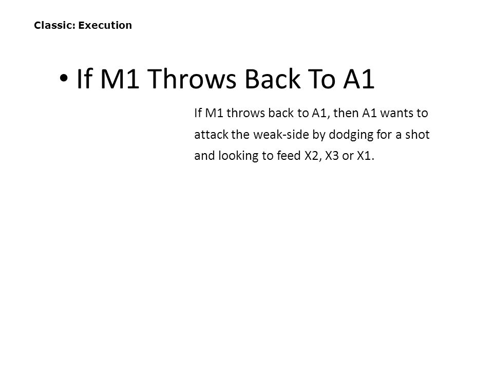 Classic: Execution If M1 throws back to A1, then A1 wants to attack the weak-side by dodging for a shot and looking to feed X2, X3 or X1. If M1 Throws