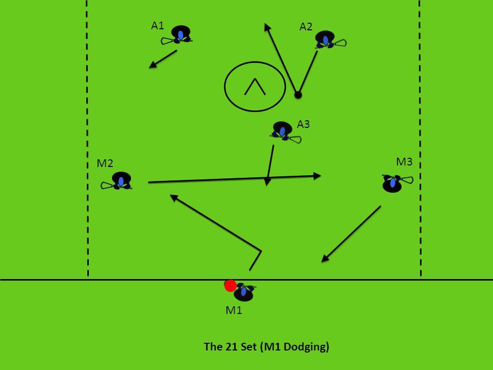 The 21 Set (M1 Dodging) A1 A2 A3 M3 M2 M1