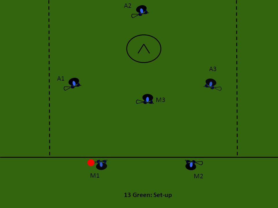 13 Green: Set-up A1 A2 A3 M3 M2 M1