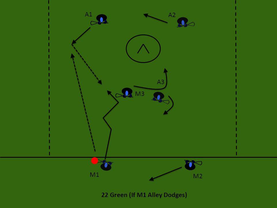 22 Green (If M1 Alley Dodges) A1 A2 A3 M3 M2 M1