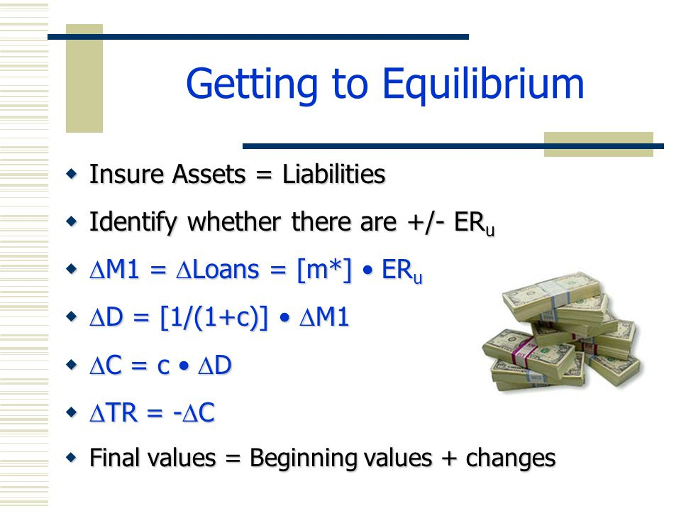  Insure Assets = Liabilities  Identify whether there are +/- ER u   M1 =  Loans = [m*] ER u   D = [1/(1+c)]  M1   C = c  D   TR = -  C  Final values = Beginning values + changes Getting to Equilibrium