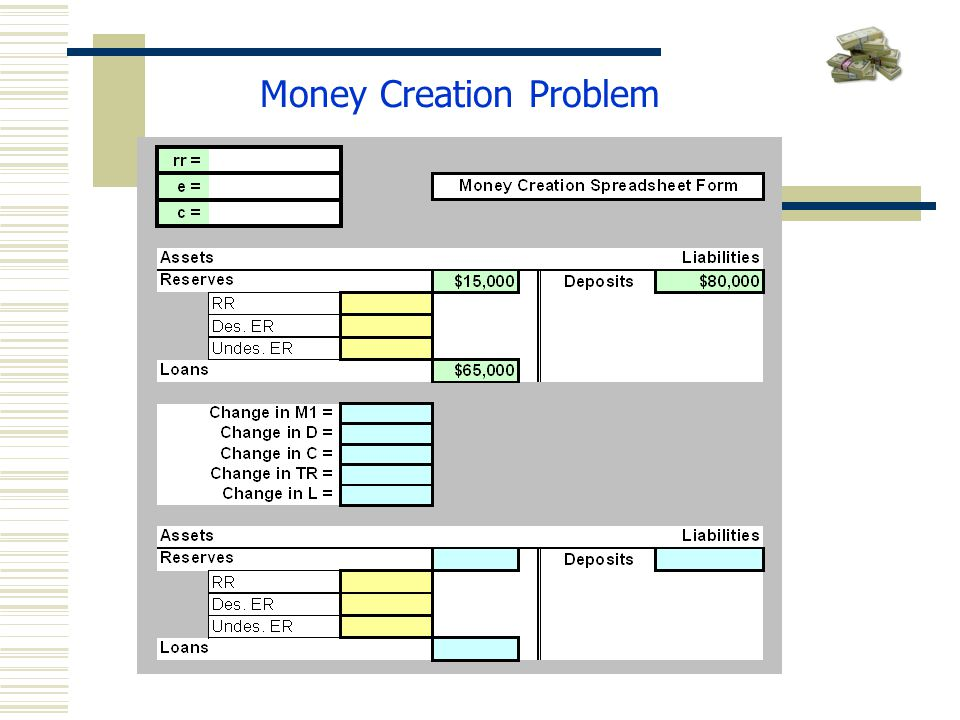 Money Creation Problem