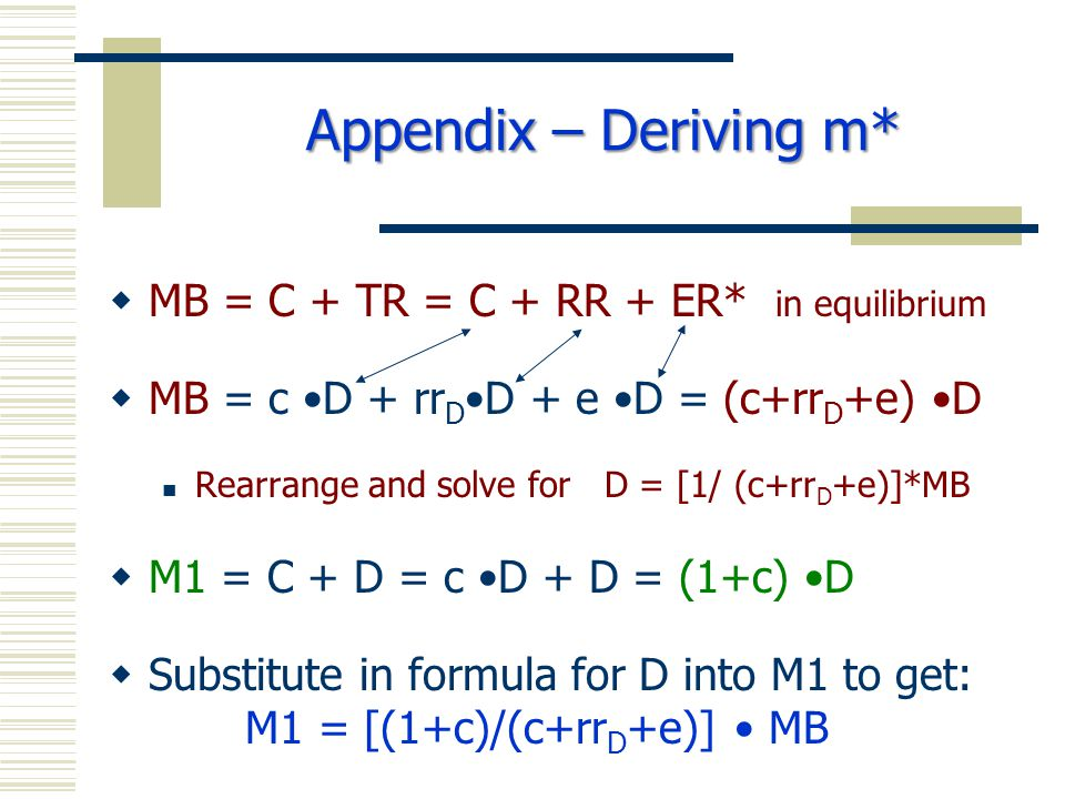  MB = C + TR = C + RR + ER* in equilibrium  MB = c D + rr D D + e D = (c+rr D +e) D Rearrange and solve for D = [1/ (c+rr D +e)]*MB  M1 = C + D = c D + D = (1+c) D  Substitute in formula for D into M1 to get: M1 = [(1+c)/(c+rr D +e)] MB Appendix – Deriving m*