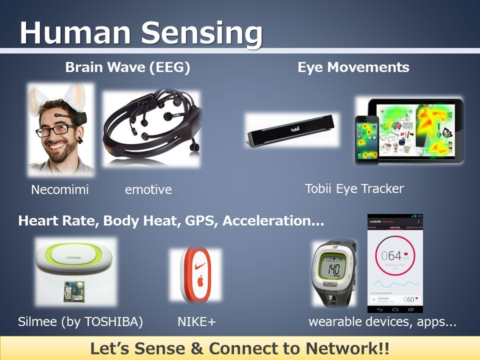 Human Sensing Brain Wave (EEG)Eye Movements Heart Rate, Body Heat, GPS, Acceleration...