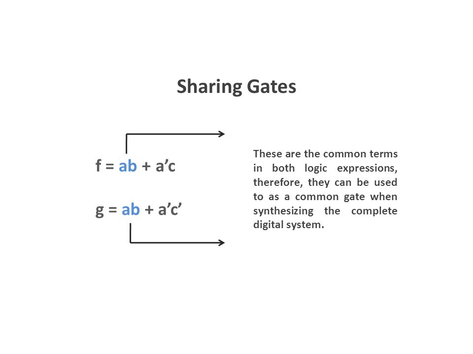 f = ab + a'c g = ab + a'c' These are the common terms in both logic expressions, therefore, they can be used to as a common gate when synthesizing the