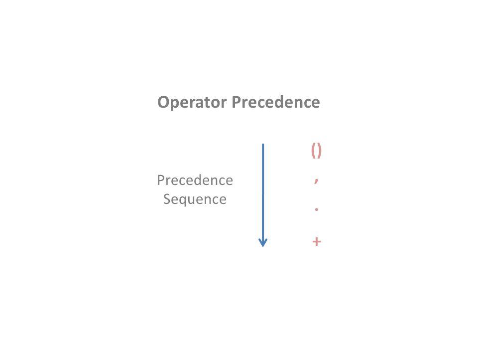 () Operator Precedence '. + Precedence Sequence