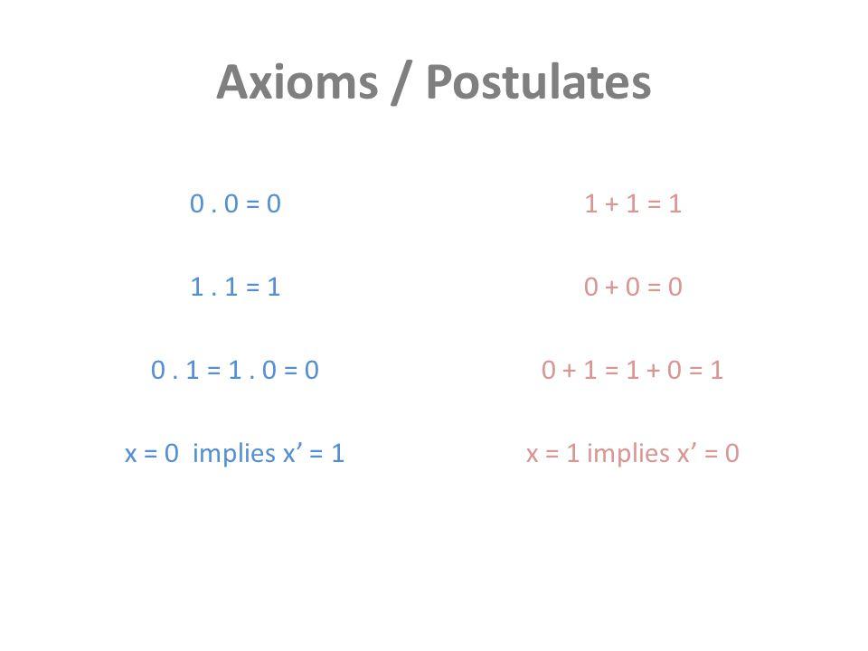 Axioms / Postulates 0. 0 = 0 1. 1 = 1 0. 1 = 1. 0 = 0 x = 0 implies x' = 1 1 + 1 = 1 0 + 0 = 0 0 + 1 = 1 + 0 = 1 x = 1 implies x' = 0
