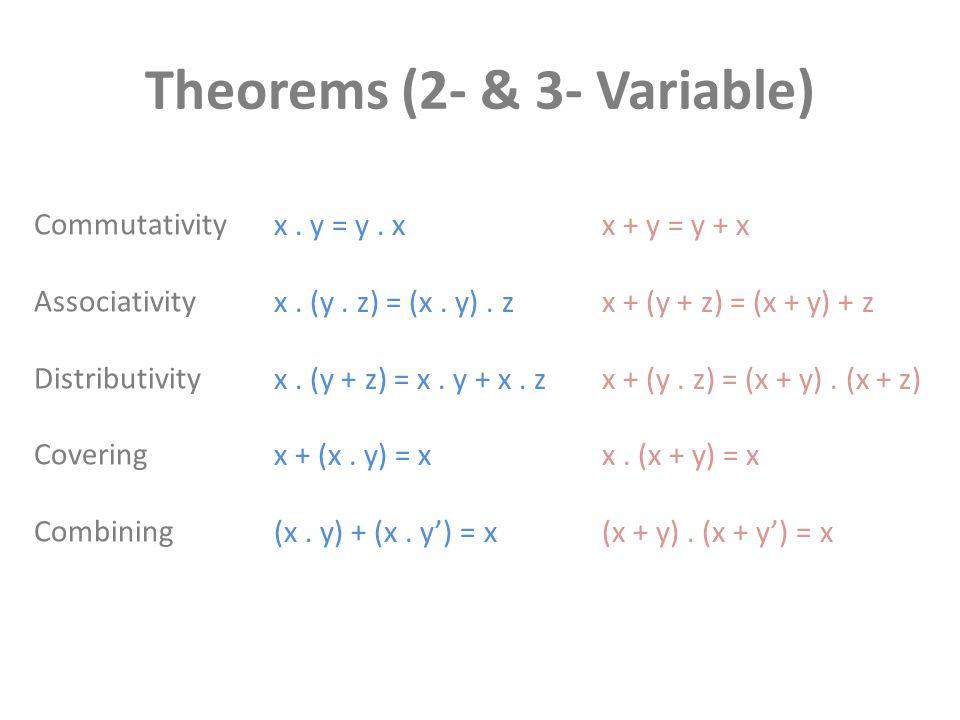 Theorems (2- & 3- Variable) x. y = y. x x. (y. z) = (x. y). z x. (y + z) = x. y + x. z x + (x. y) = x (x. y) + (x. y') = x x + y = y + x x + (y + z) =