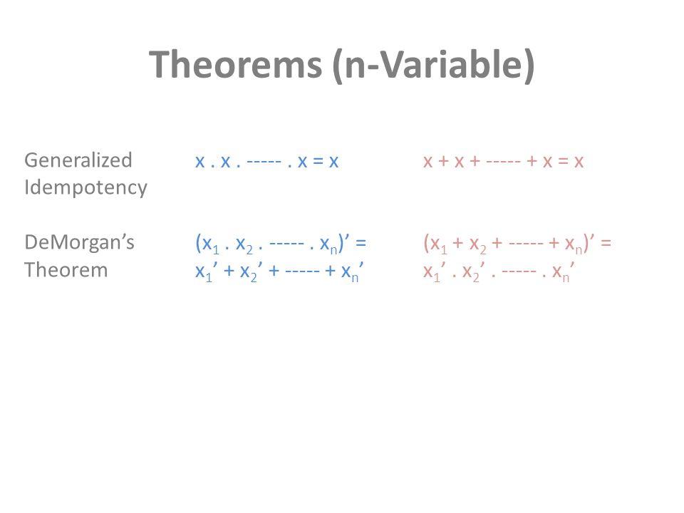 Theorems (n-Variable) x. x. -----. x = x (x 1. x 2. -----. x n )' = x 1 ' + x 2 ' + ----- + x n ' x + x + ----- + x = x (x 1 + x 2 + ----- + x n )' =