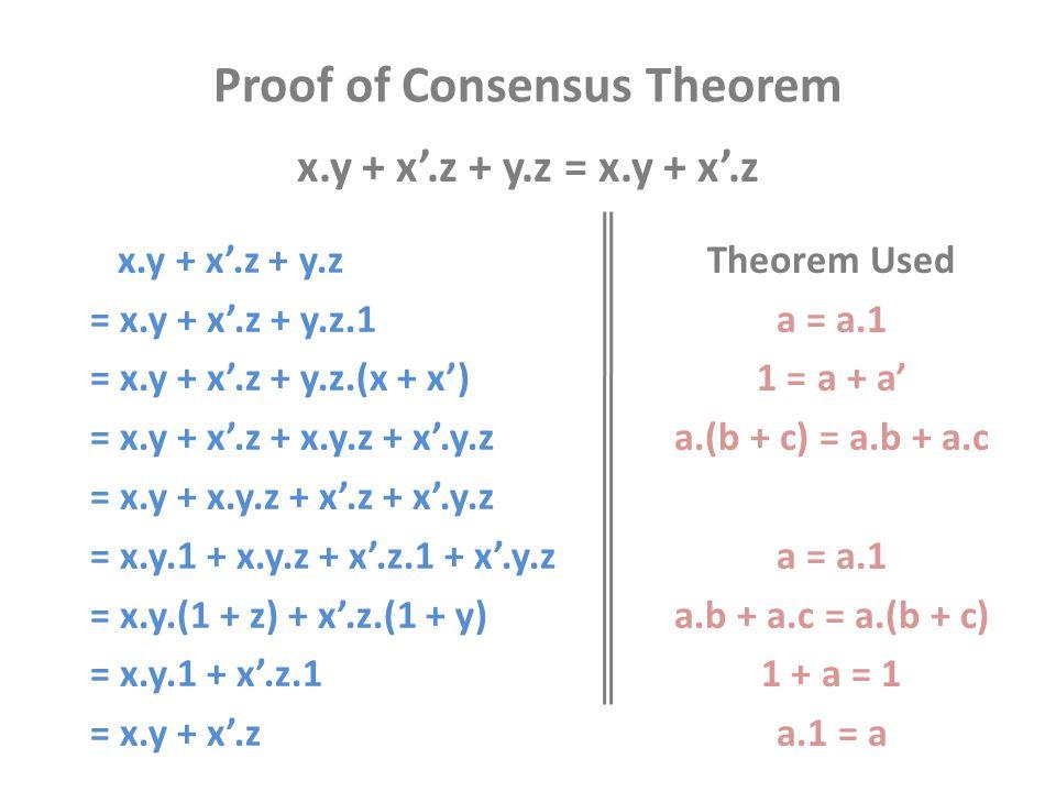 Proof of Consensus Theorem x.y + x'.z + y.z = x.y + x'.z x.y + x'.z + y.z = x.y + x'.z + y.z.1 = x.y + x'.z + y.z.(x + x') = x.y + x'.z + x.y.z + x'.y