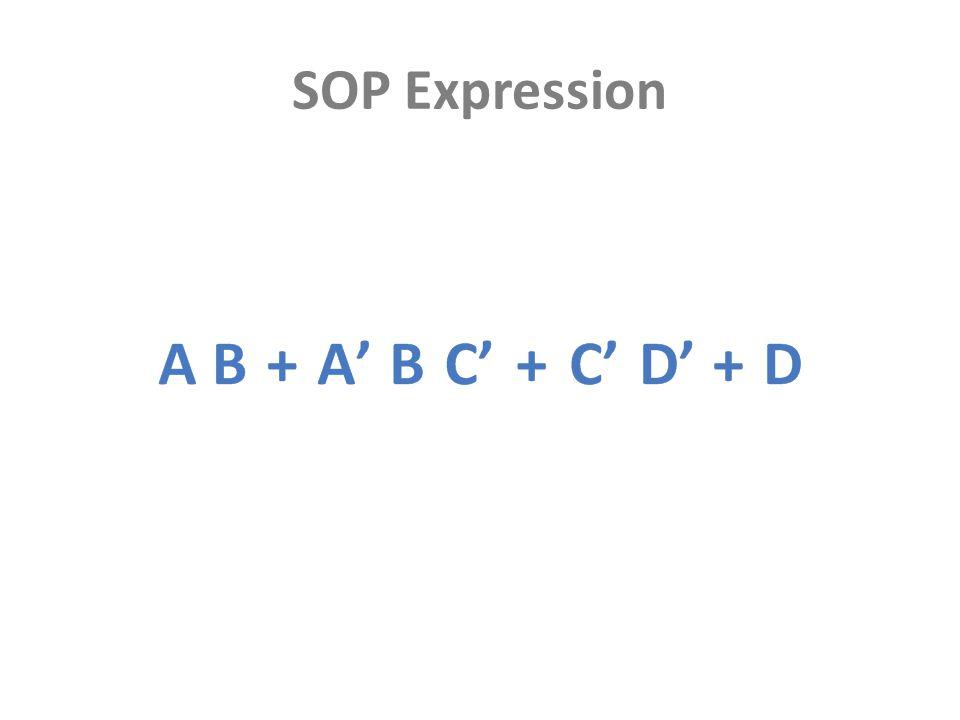 SOP Expression