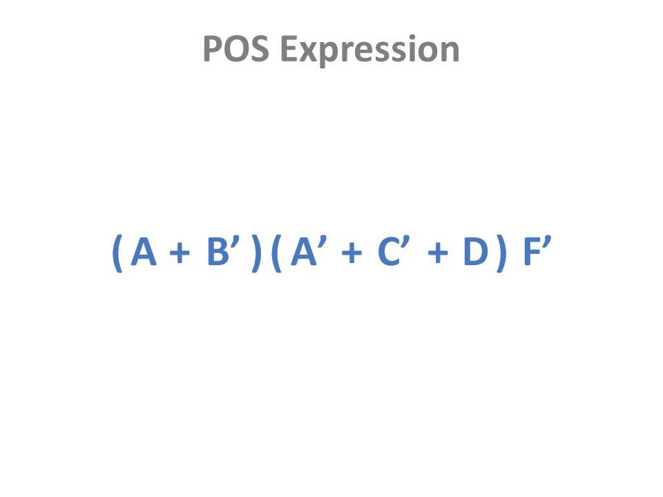POS Expression