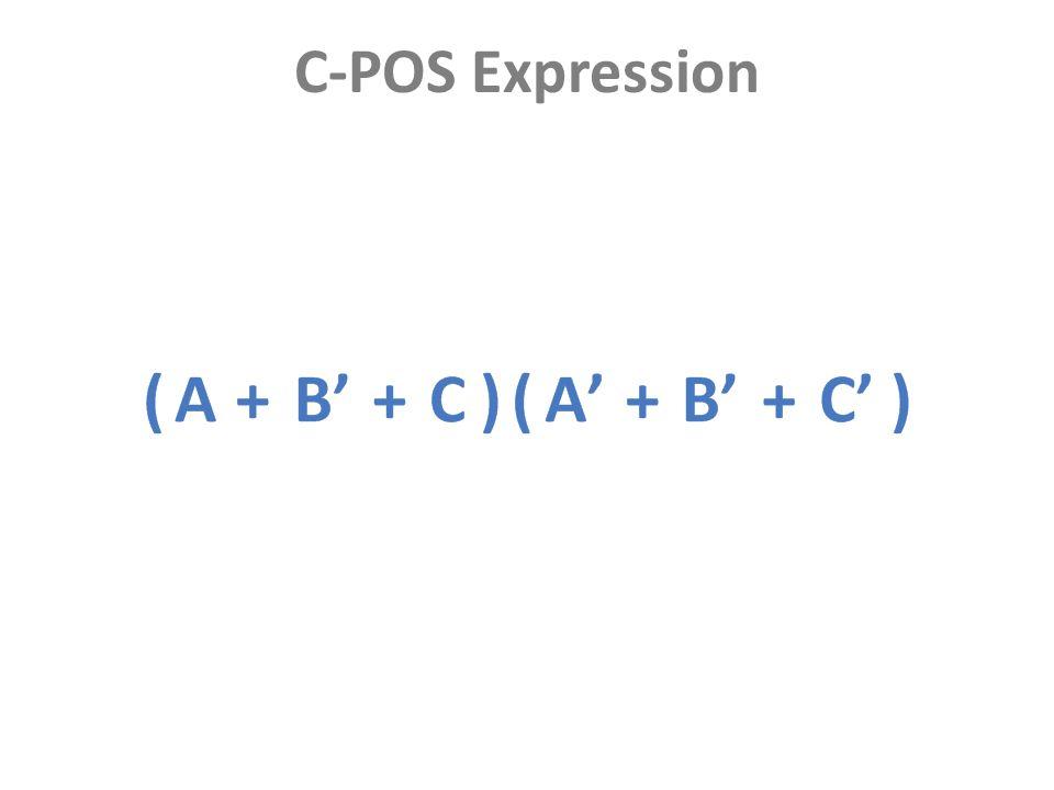 C-POS Expression