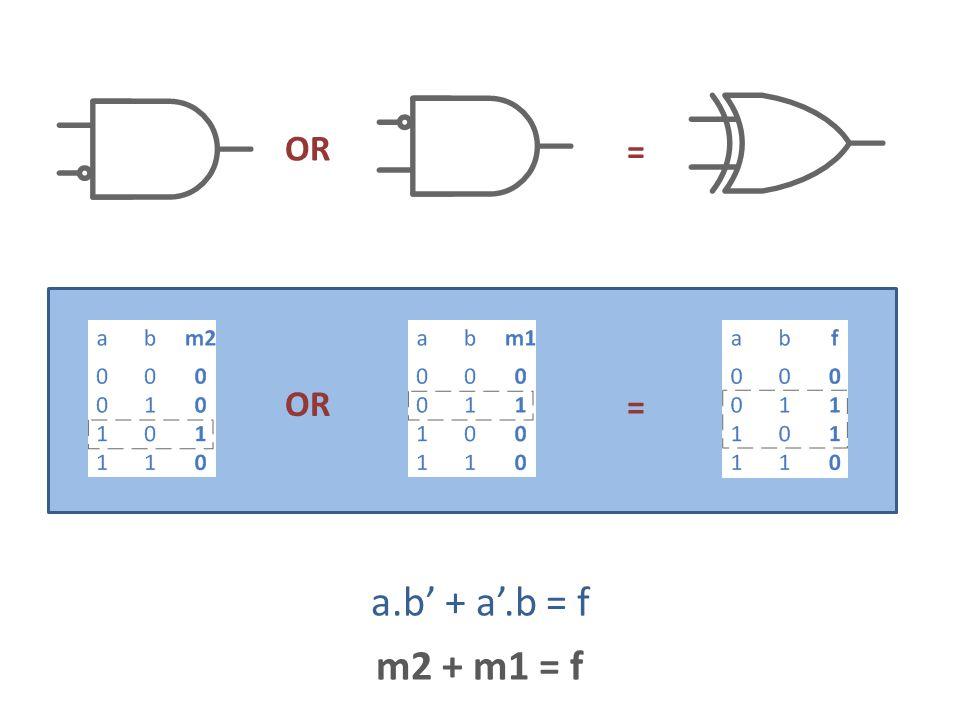 a.b' + a'.b = f OR = = m2 + m1 = f