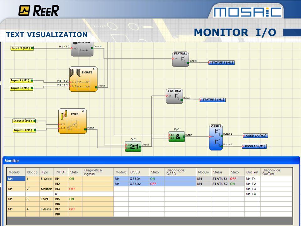 MONITOR I/O GRAPHIC VISUALIZATION