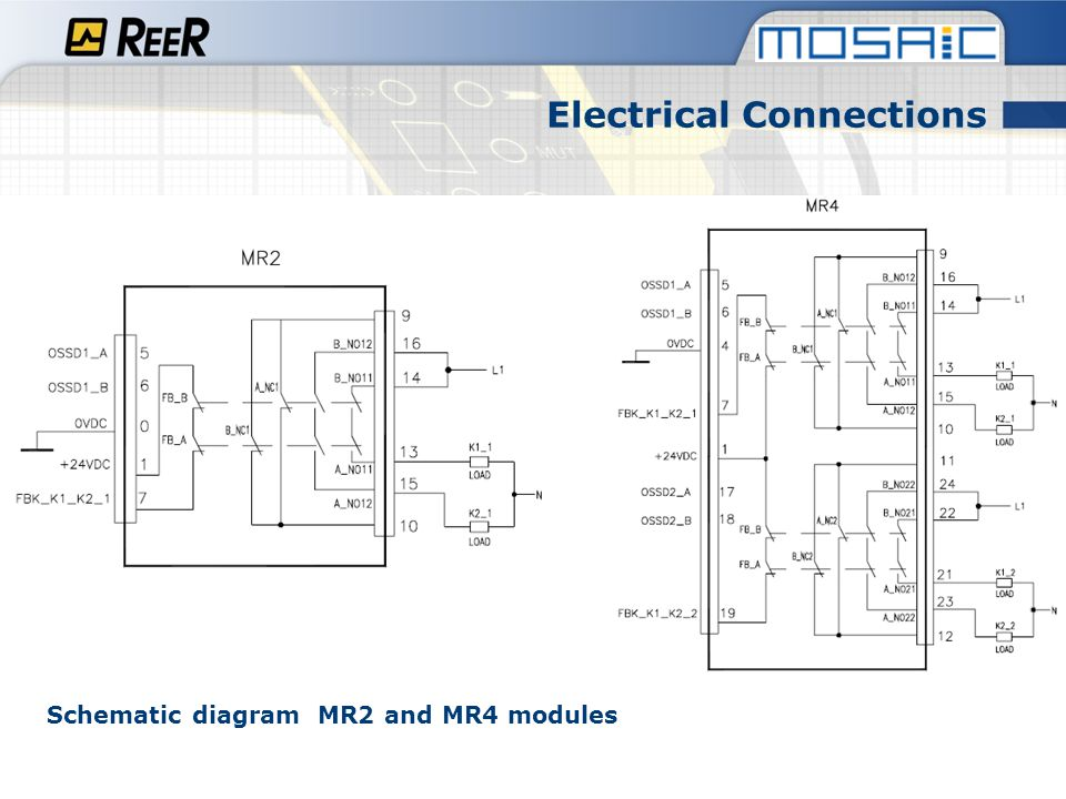 Electrical Connections Schematic diagram MR2 and MR4 modules