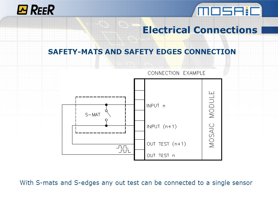 Electrical Connections SAFETY-MATS AND SAFETY EDGES CONNECTION With S-mats and S-edges any out test can be connected to a single sensor