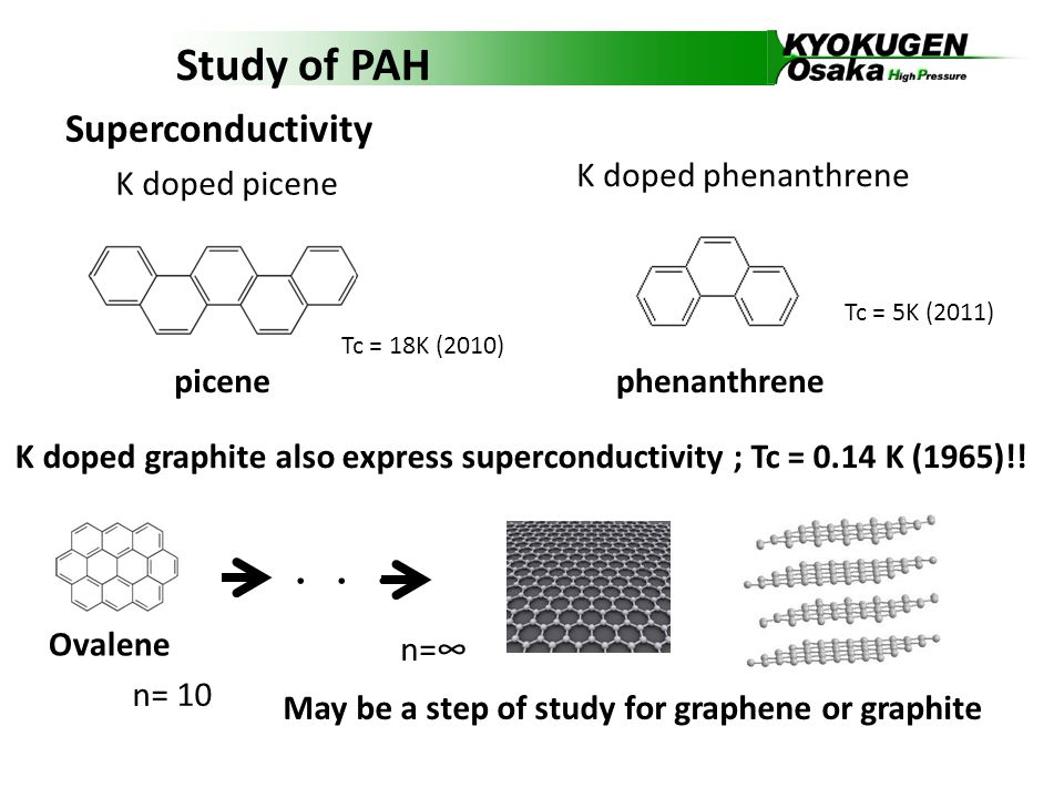 Study of PAH phenanthrene K doped picene Superconductivity K doped phenanthrene picene K doped graphite also express superconductivity ; Tc = 0.14 K (1965)!.