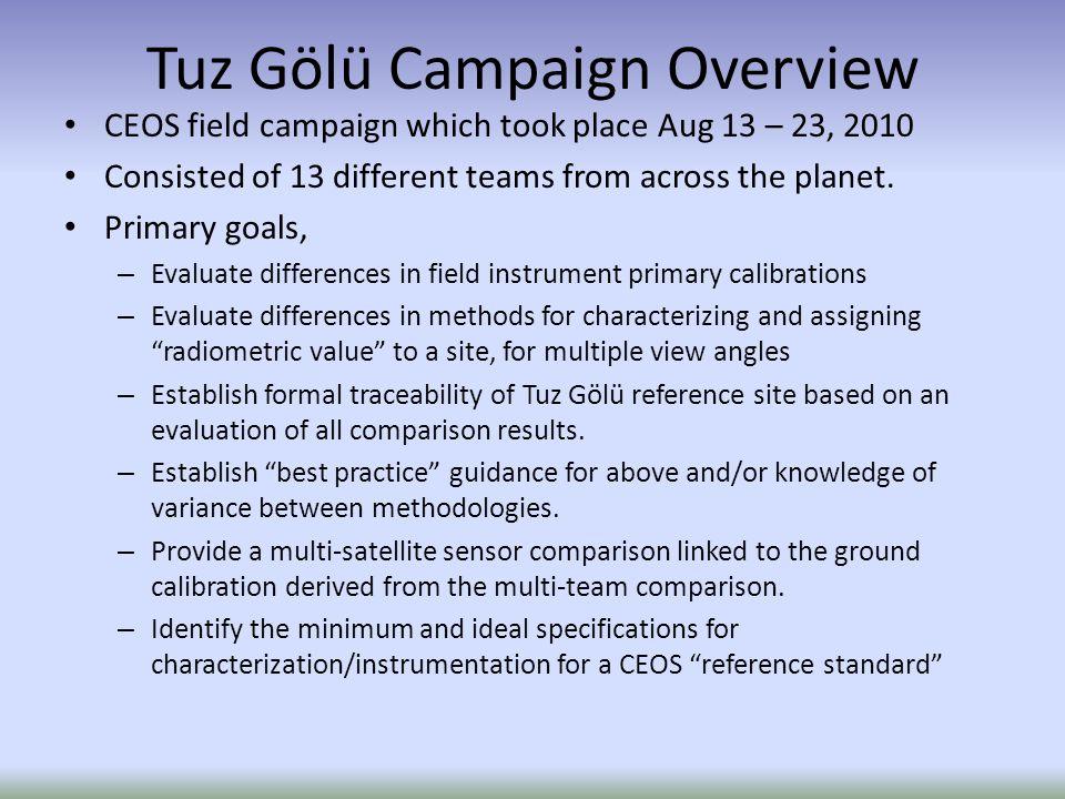 Tuz Gölü Campaign Overview Located in central Turkey.