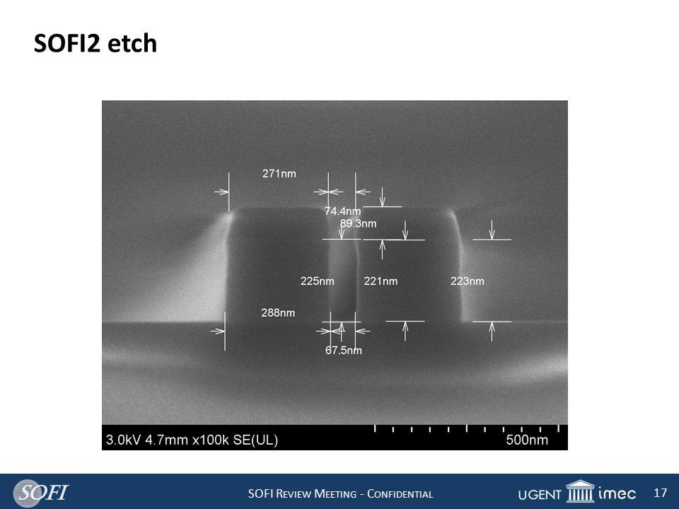 SOFI R EVIEW M EETING - C ONFIDENTIAL 17 SOFI2 etch
