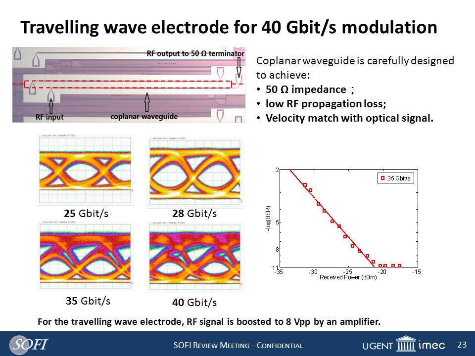 SOFI R EVIEW M EETING - C ONFIDENTIAL 23 Travelling wave electrode for 40 Gbit/s modulation Coplanar waveguide is carefully designed to achieve: 50 Ω