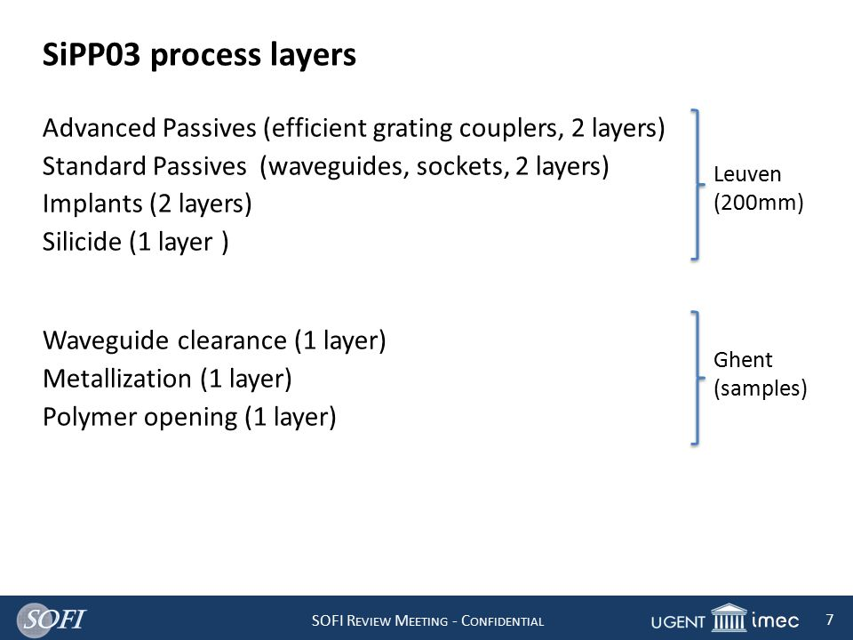 SOFI R EVIEW M EETING - C ONFIDENTIAL 7 SiPP03 process layers Advanced Passives (efficient grating couplers, 2 layers) Standard Passives (waveguides,