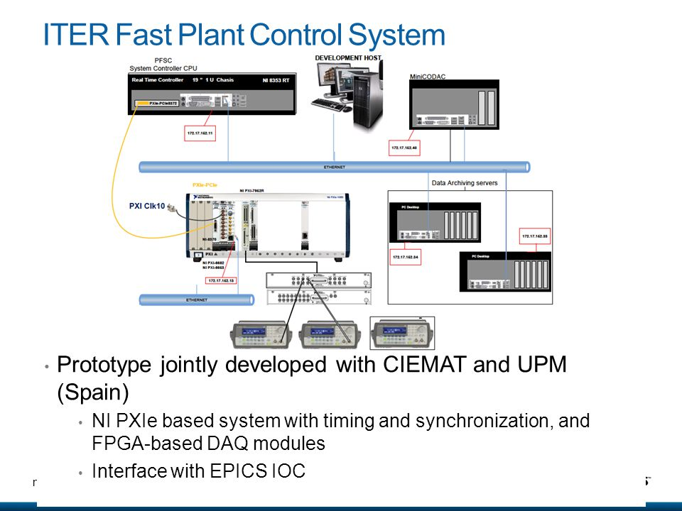 16 ni.com ITER Fast Plant Control System Prototype jointly developed with CIEMAT and UPM (Spain) NI PXIe based system with timing and synchronization,