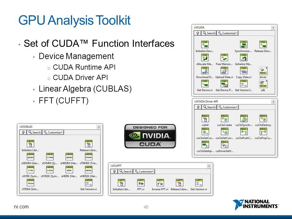 46 ni.com GPU Analysis Toolkit Set of CUDA™ Function Interfaces Device Management o CUDA Runtime API o CUDA Driver API Linear Algebra (CUBLAS) FFT (CU