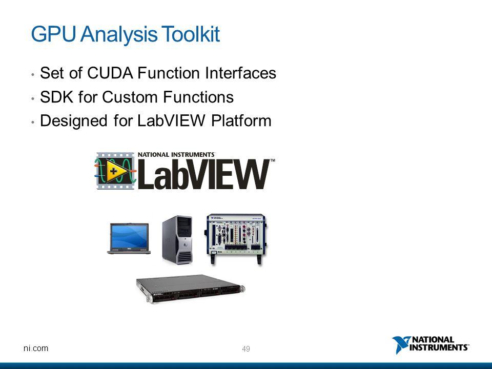 49 ni.com GPU Analysis Toolkit Set of CUDA Function Interfaces SDK for Custom Functions Designed for LabVIEW Platform