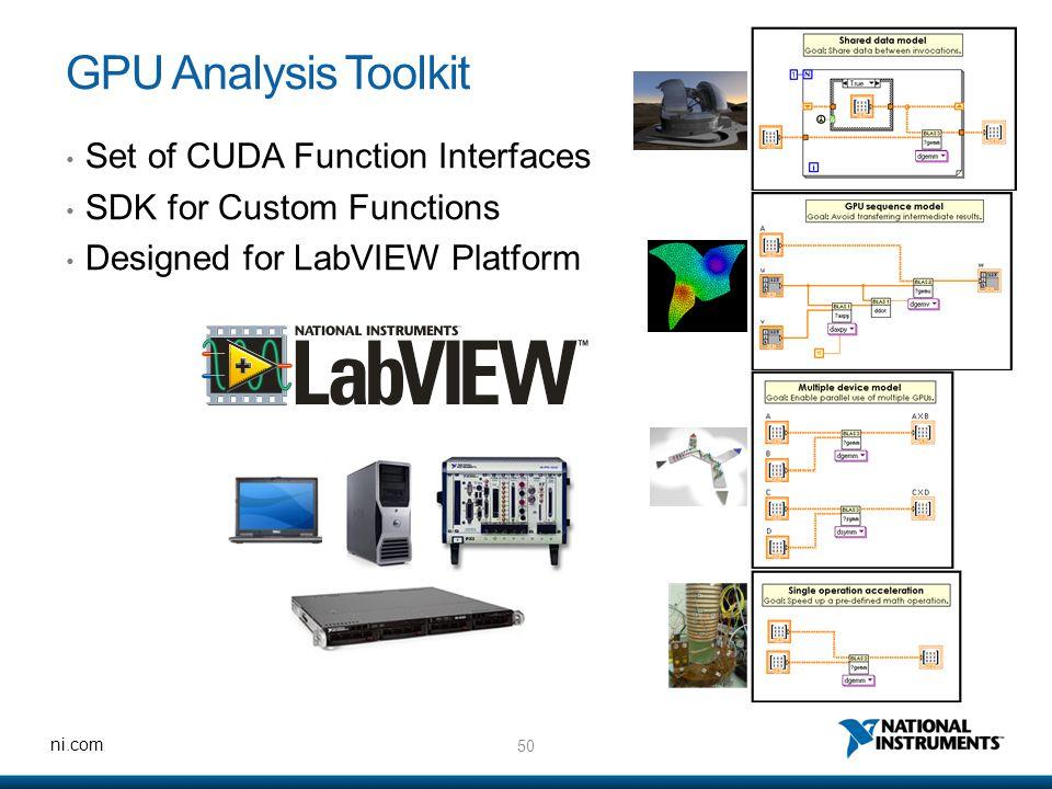 50 ni.com GPU Analysis Toolkit Set of CUDA Function Interfaces SDK for Custom Functions Designed for LabVIEW Platform
