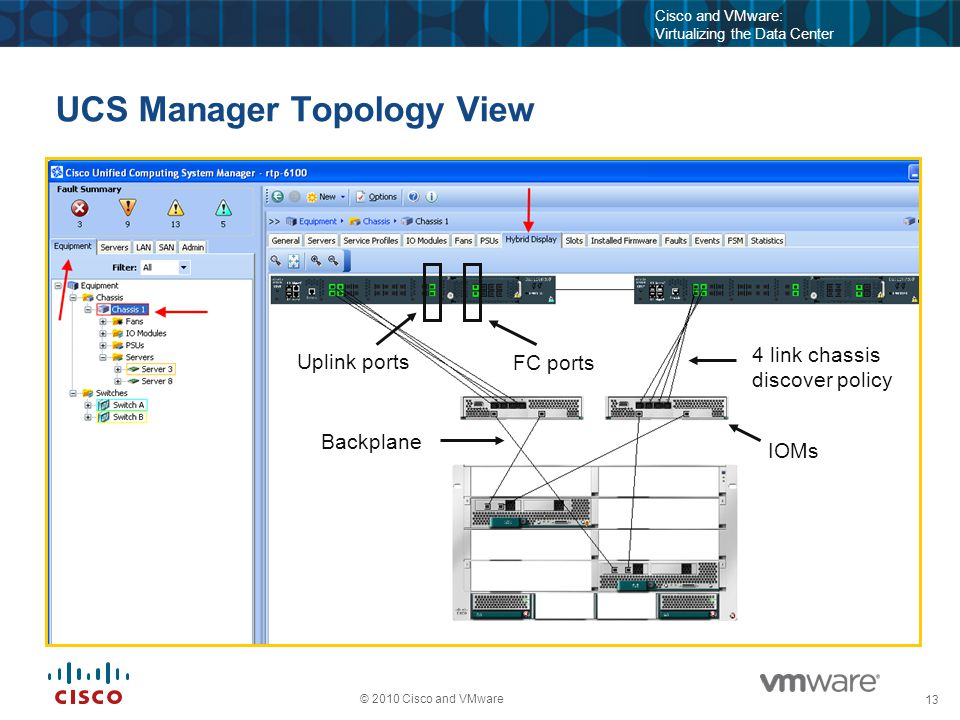 13 © 2010 Cisco and VMware Cisco and VMware: Virtualizing the Data Center UCS Manager Topology View Backplane 4 link chassis discover policy Uplink ports FC ports IOMs