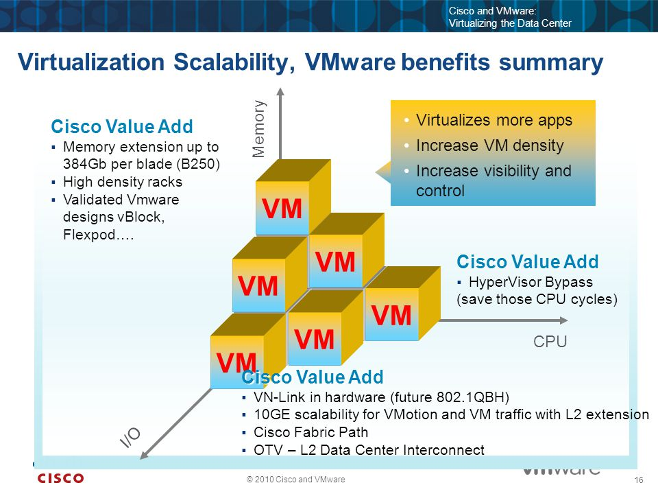 16 © 2010 Cisco and VMware Cisco and VMware: Virtualizing the Data Center Virtualization Scalability, VMware benefits summary Cisco Value Add  HyperVisor Bypass (save those CPU cycles) Cisco Value Add  Memory extension up to 384Gb per blade (B250)  High density racks  Validated Vmware designs vBlock, Flexpod….