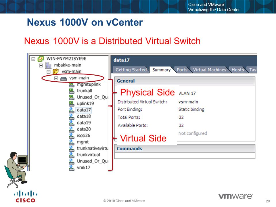 29 © 2010 Cisco and VMware Cisco and VMware: Virtualizing the Data Center Nexus 1000V on vCenter Nexus 1000V is a Distributed Virtual Switch Physical