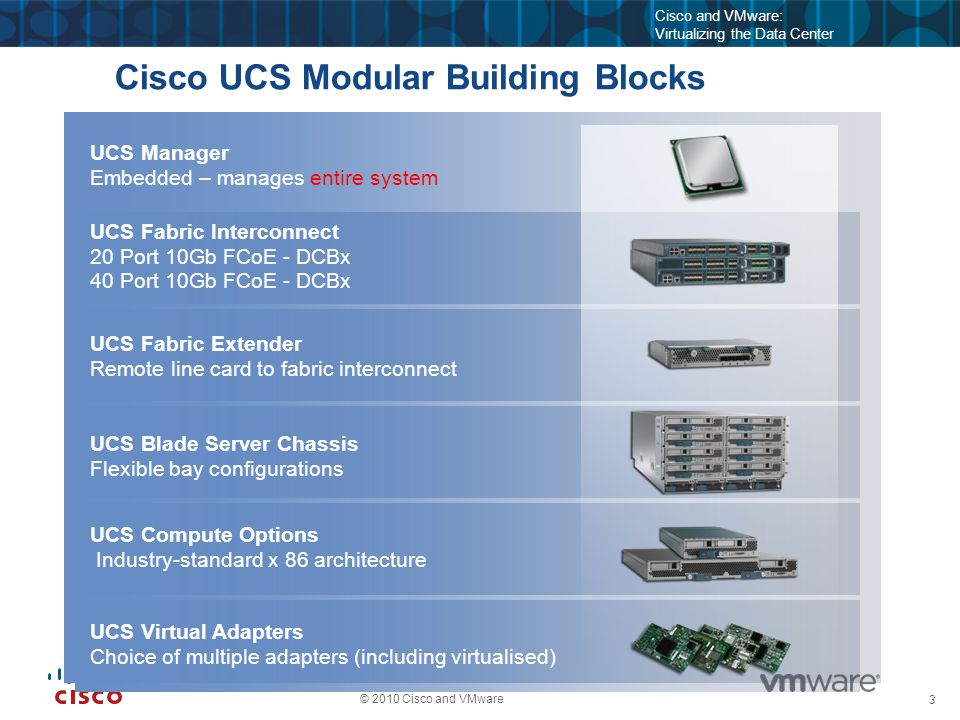 3 © 2010 Cisco and VMware Cisco and VMware: Virtualizing the Data Center UCS Manager Embedded – manages entire system UCS Fabric Interconnect 20 Port 10Gb FCoE - DCBx 40 Port 10Gb FCoE - DCBx UCS Fabric Extender Remote line card to fabric interconnect UCS Blade Server Chassis Flexible bay configurations UCS Compute Options Industry-standard x 86 architecture UCS Virtual Adapters Choice of multiple adapters (including virtualised) Cisco UCS Modular Building Blocks