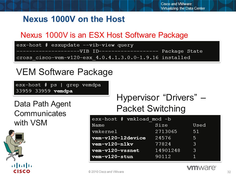 32 © 2010 Cisco and VMware Cisco and VMware: Virtualizing the Data Center Nexus 1000V on the Host Nexus 1000V is an ESX Host Software Package esx-host # esxupdate --vib-view query --------------------VIB ID------------------- Package State cross_cisco-vem-v120-esx_4.0.4.1.3.0.0-1.9.16 installed esx-host # esxupdate --vib-view query --------------------VIB ID------------------- Package State cross_cisco-vem-v120-esx_4.0.4.1.3.0.0-1.9.16 installed esx-host # vmkload_mod -b Name Size Used vmkernel 2713065 51 vem-v120-l2device 24576 5 vem-v120-n1kv 77824 3 vem-v120-vssnet 14901248 3 vem-v120-stun 90112 1 esx-host # vmkload_mod -b Name Size Used vmkernel 2713065 51 vem-v120-l2device 24576 5 vem-v120-n1kv 77824 3 vem-v120-vssnet 14901248 3 vem-v120-stun 90112 1 esx-host # ps | grep vemdpa 33959 33959 vemdpa esx-host # ps | grep vemdpa 33959 33959 vemdpa VEM Software Package Data Path Agent Communicates with VSM Hypervisor Drivers – Packet Switching