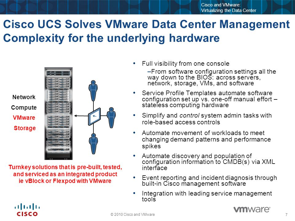 7 © 2010 Cisco and VMware Cisco and VMware: Virtualizing the Data Center Cisco UCS Solves VMware Data Center Management Complexity for the underlying hardware  Full visibility from one console –From software configuration settings all the way down to the BIOS: across servers, network, storage, VMs, and software  Service Profile Templates automate software configuration set up vs.