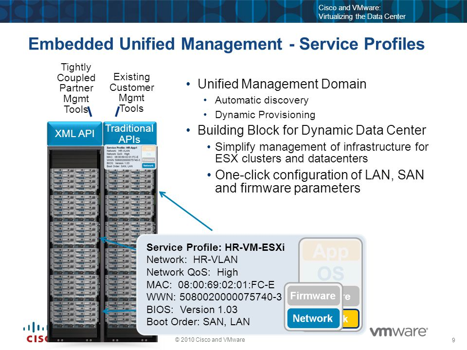 9 © 2010 Cisco and VMware Cisco and VMware: Virtualizing the Data Center Embedded Unified Management - Service Profiles Unified Management Domain Auto