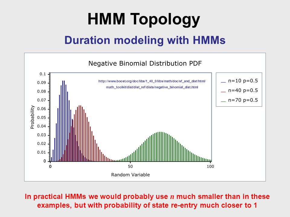 HMM Topology Duration modeling with HMMs In practical HMMs we would probably use n much smaller than in these examples, but with probability of state re-entry much closer to 1 http://www.boost.org/doc/libs/1_40_0/libs/math/doc/sf_and_dist/html/ math_toolkit/dist/dist_ref/dists/negative_binomial_dist.html http://www.boost.org/doc/libs/1_40_0/libs/math/doc/sf_and_dist/html/ math_toolkit/dist/dist_ref/dists/negative_binomial_dist.html